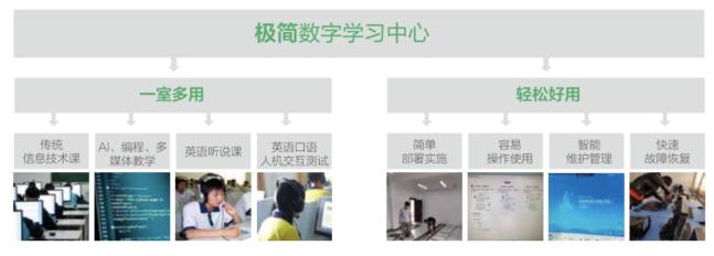 """剑指""""新课改"""",解密极简数字学习中心的""""融合计算""""模式"""