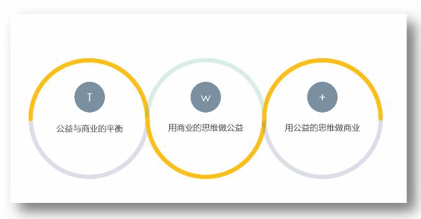 慧凡教育王伟:公益是慧凡的信仰