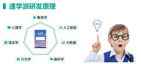 AI崛起时代:新思维速学派的诞生之路!